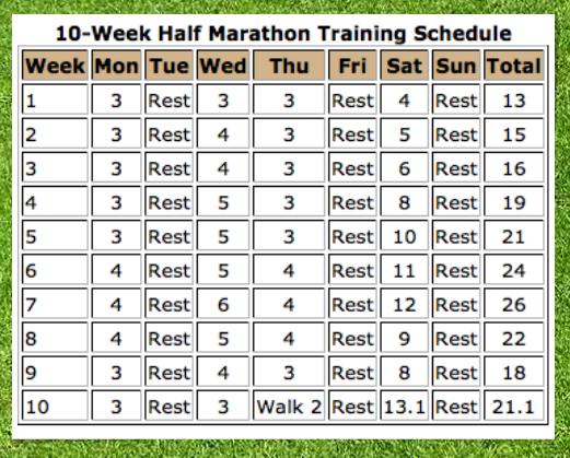 half marathon training schedule 10 weeks