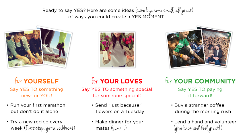 Yes To Momoment Ideas #YESTOMOVEMENT